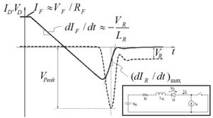 نیاز به طراحی Snubber خازن-مقاومتی